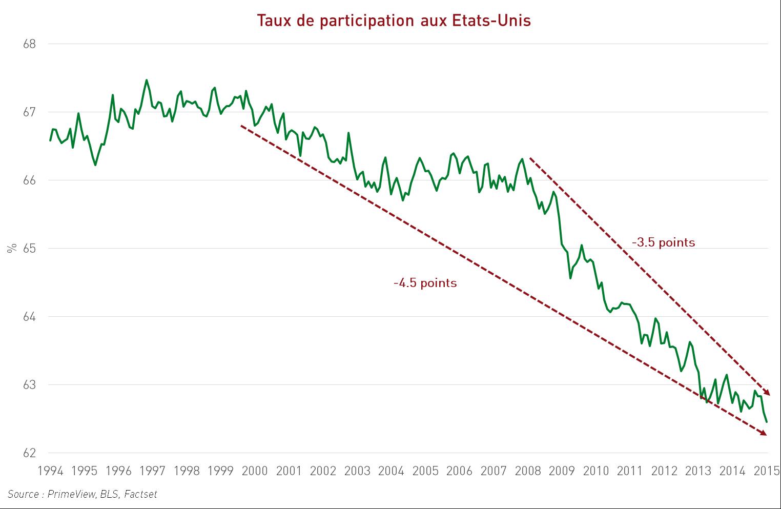 taux participation élection 2012